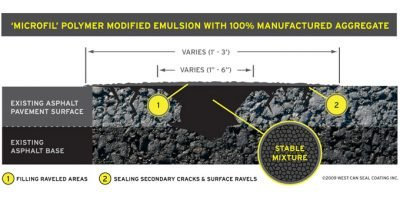 Micro-surfacing advantages